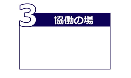 インサイドアウトの3つの場の図3
